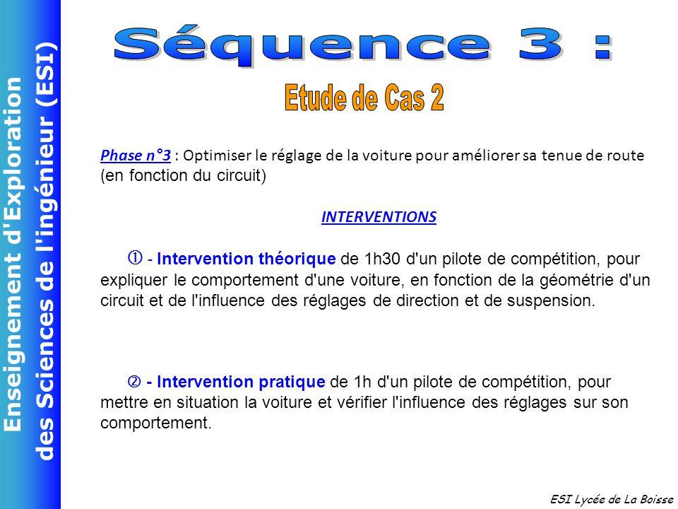 Enseignement d'Exploration des Sciences de l'ingénieur (ESI) ESI Lycée de La Boisse Phase n°3 : Optimiser le réglage de la voiture pour améliorer sa t