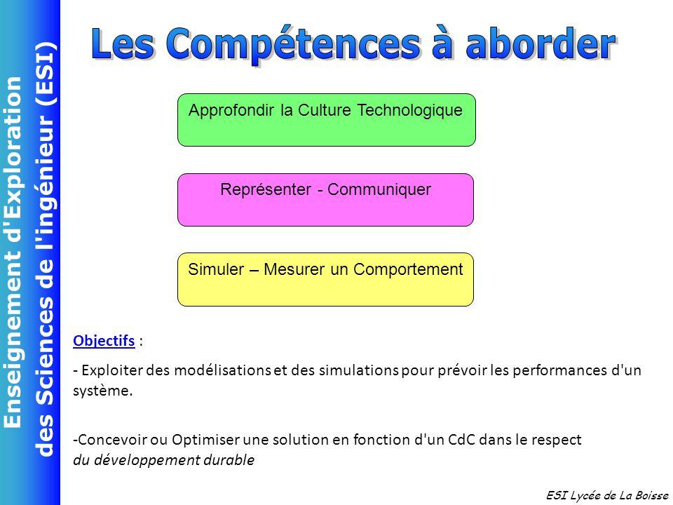 Enseignement d'Exploration des Sciences de l'ingénieur (ESI) ESI Lycée de La Boisse Objectifs : - Exploiter des modélisations et des simulations pour