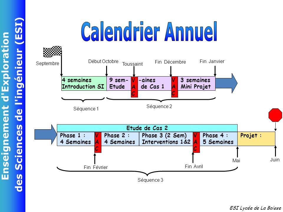Enseignement d'Exploration des Sciences de l'ingénieur (ESI) ESI Lycée de La Boisse 4 semaines Introduction SI Septembre Début Octobre VACVAC VACVAC V