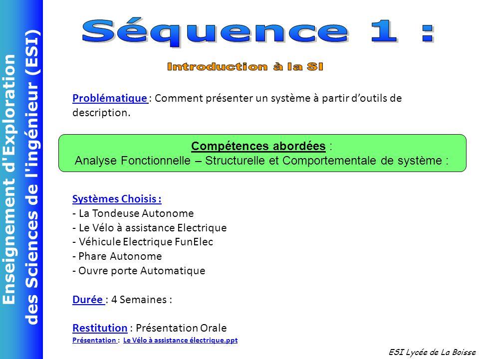 Enseignement d'Exploration des Sciences de l'ingénieur (ESI) ESI Lycée de La Boisse Problématique : Comment présenter un système à partir d'outils de