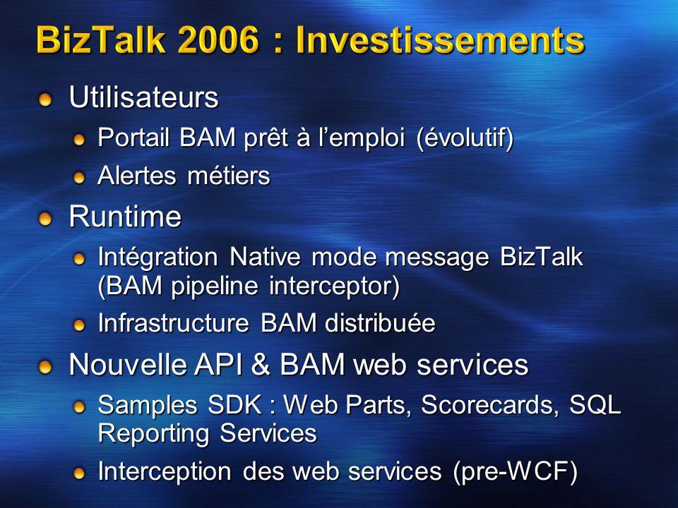 Utilisateurs Portail BAM prêt à l'emploi (évolutif) Alertes métiers Runtime Intégration Native mode message BizTalk (BAM pipeline interceptor) Infrast