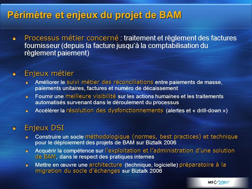 Périmètre et enjeux du projet de BAM Processus métier concerné Processus métier concerné : traitement et règlement des factures fournisseur (depuis la