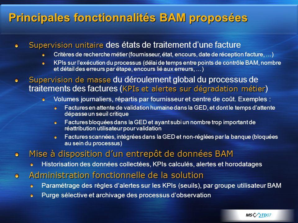 Principales fonctionnalités BAM proposées Supervision unitaire Supervision unitaire des états de traitement d'une facture Critères de recherche métier