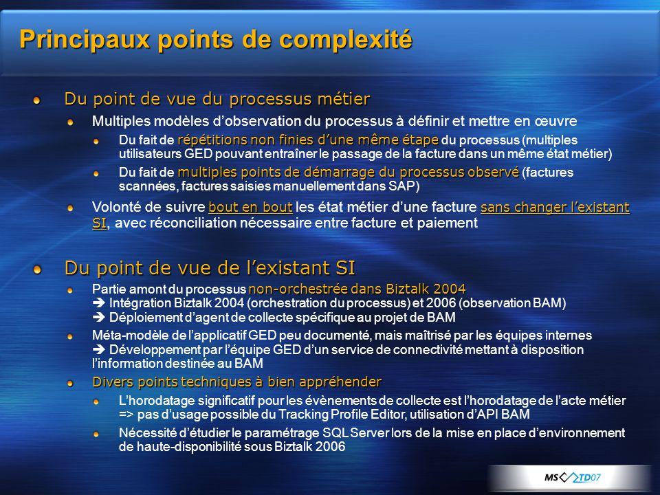 Principaux points de complexité Du point de vue du processus métier Multiples modèles d'observation du processus à définir et mettre en œuvre répétiti