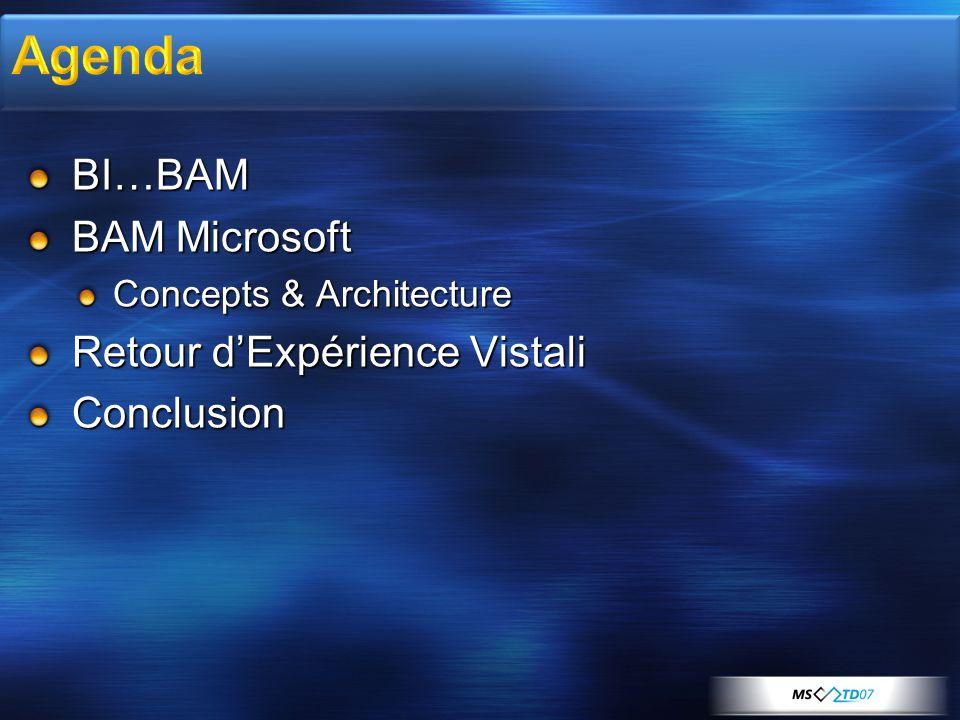 BI…BAM BAM Microsoft Concepts & Architecture Retour d'Expérience Vistali Conclusion
