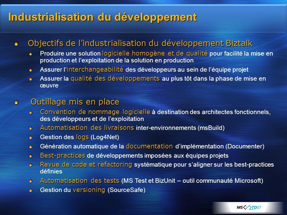 Industrialisation du développement Objectifs de l'industrialisation du développement Biztalk logicielle homogène et de qualité Produire une solution l