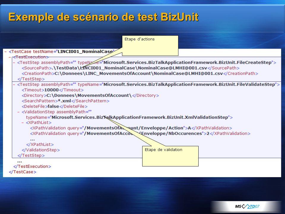 Exemple de scénario de test BizUnit Etape d'actions Etape de validation