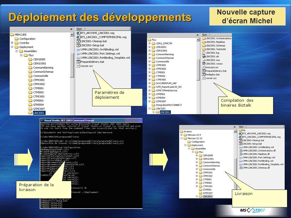 Déploiement des développements Paramètres de déploiement Compilation des binaires Biztalk Préparation de la livraison Livraison Nouvelle capture d'écr