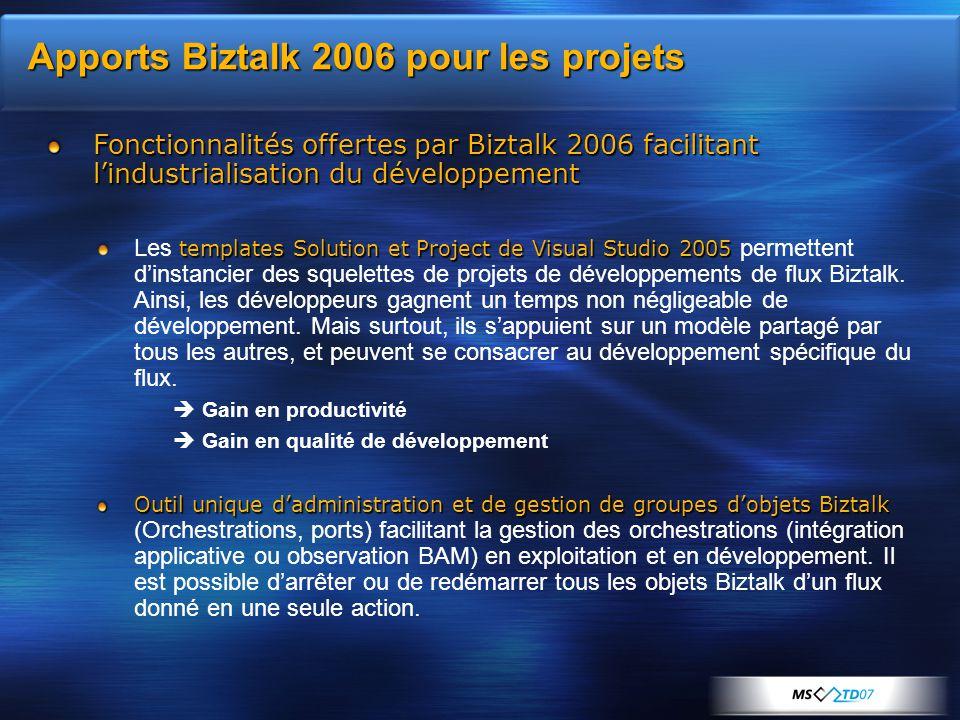 Apports Biztalk 2006 pour les projets Fonctionnalités offertes par Biztalk 2006 facilitant l'industrialisation du développement templates Solution et