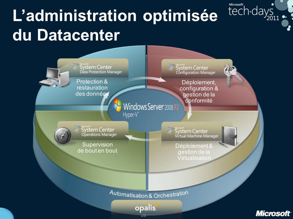 26 L'administration optimisée du Datacenter