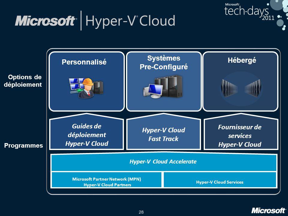 28 Systèmes Pre-Configuré Hébergé Personnalisé Options de déploiement Programmes Guides de déploiement Hyper-V Cloud Fast Track Hyper-V Cloud Accelerate Fournisseur de services Hyper-V Cloud Microsoft Partner Network (MPN) Hyper-V Cloud Partners Microsoft Partner Network (MPN) Hyper-V Cloud Partners Hyper-V Cloud Services
