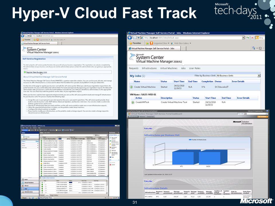 31 Hyper-V Cloud Fast Track