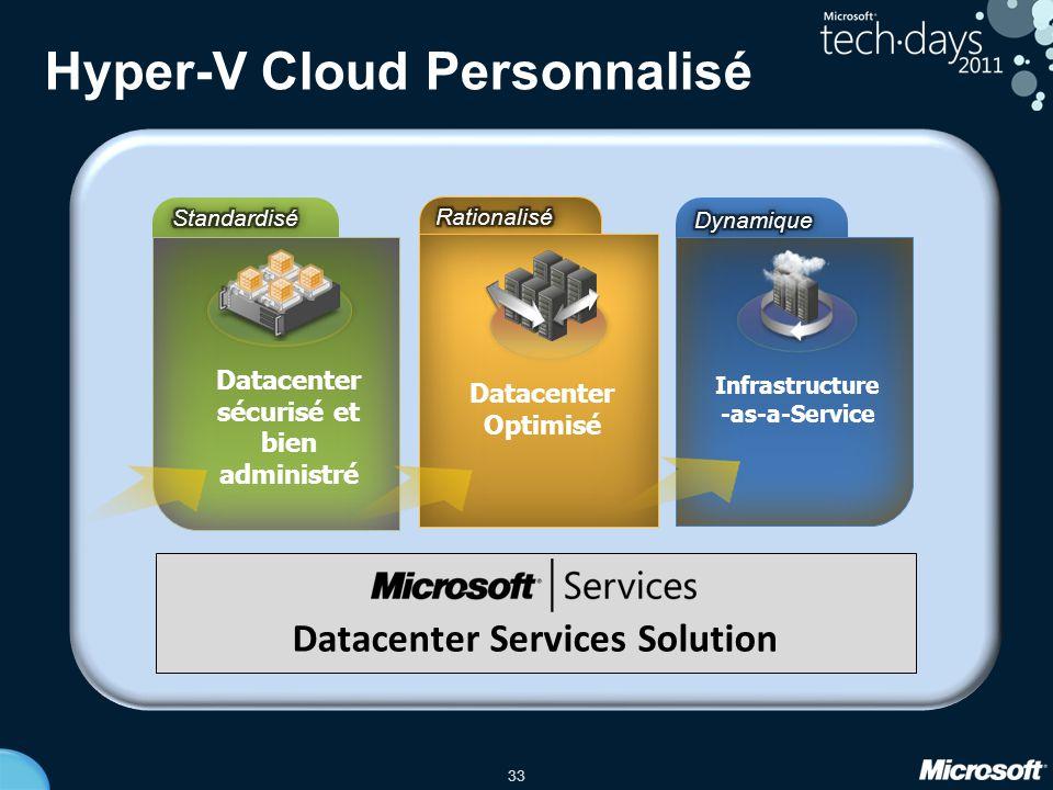 33 Hyper-V Cloud Personnalisé Infrastructure -as-a-Service Datacenter Optimisé Datacenter sécurisé et bien administré Datacenter Services Solution
