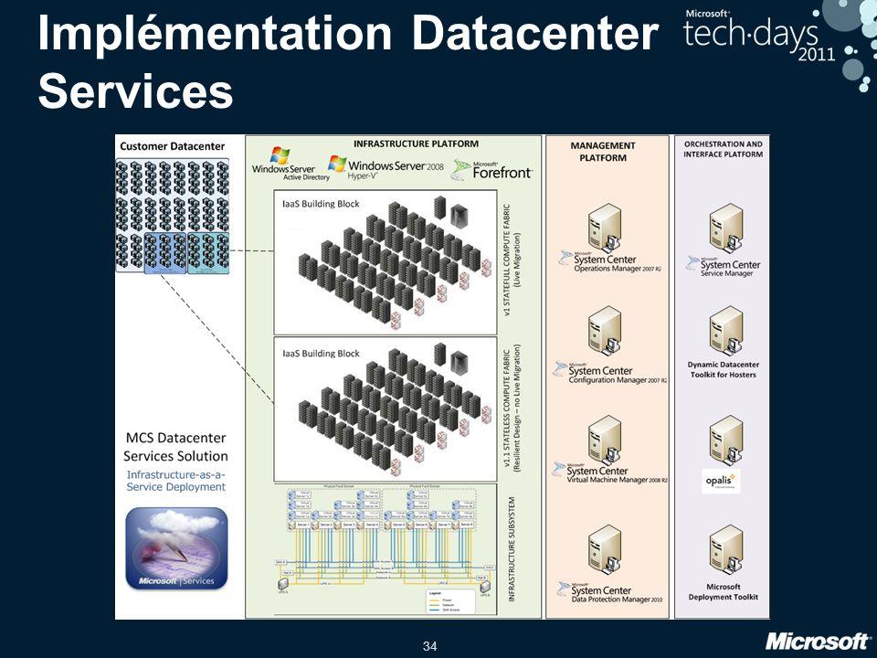 34 Implémentation Datacenter Services