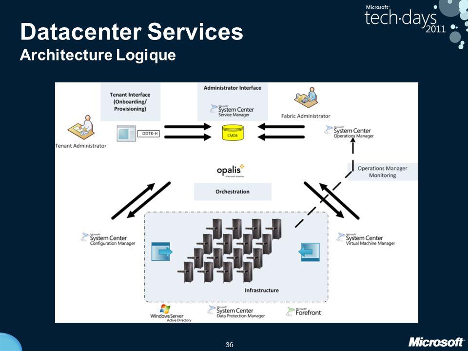 36 Datacenter Services Architecture Logique