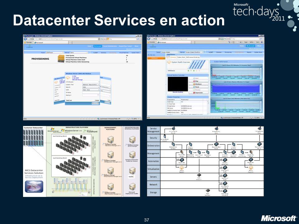 37 Datacenter Services en action
