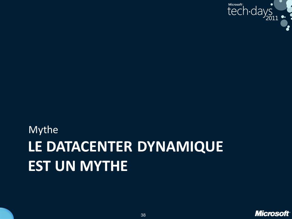 38 Mythe LE DATACENTER DYNAMIQUE EST UN MYTHE