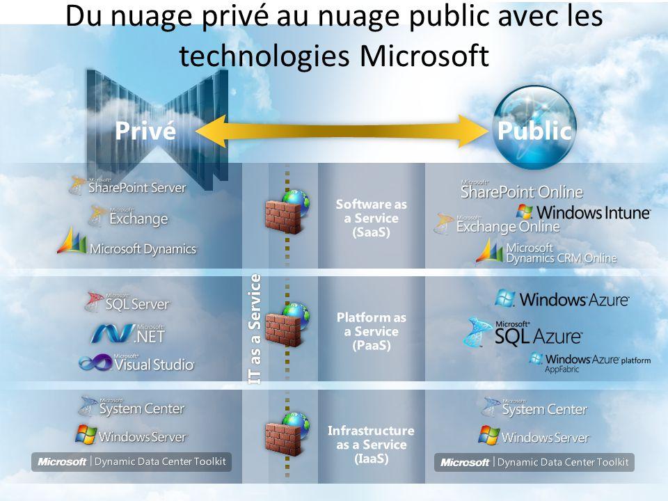 Du nuage privé au nuage public avec les technologies Microsoft
