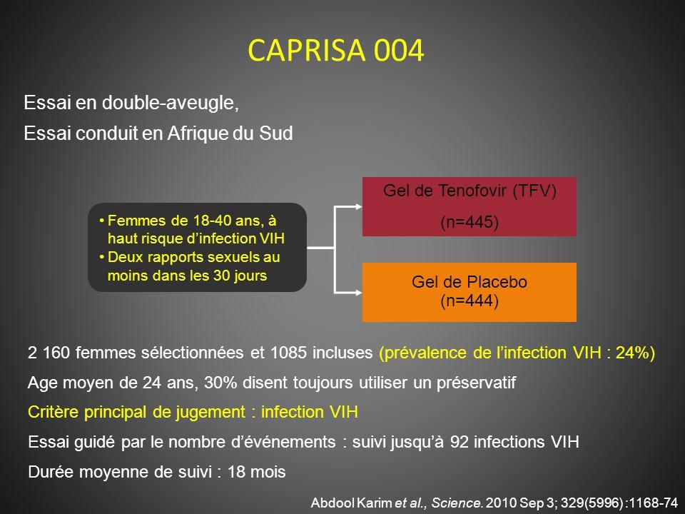 CAPRISA 004 Abdool Karim et al., Science.
