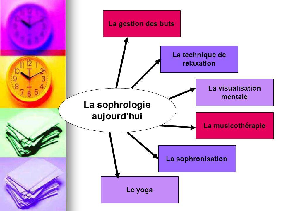 Le yoga La visualisation mentale La sophronisation La gestion des buts La musicothérapie La technique de relaxation La sophrologie aujourd'hui