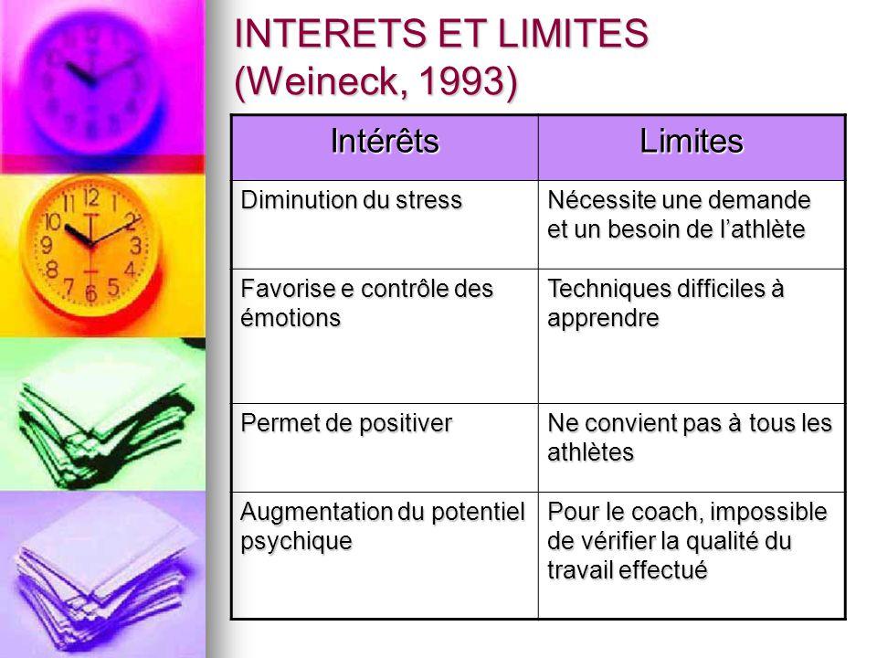 INTERETS ET LIMITES (Weineck, 1993) IntérêtsLimites Diminution du stress Nécessite une demande et un besoin de l'athlète Favorise e contrôle des émoti