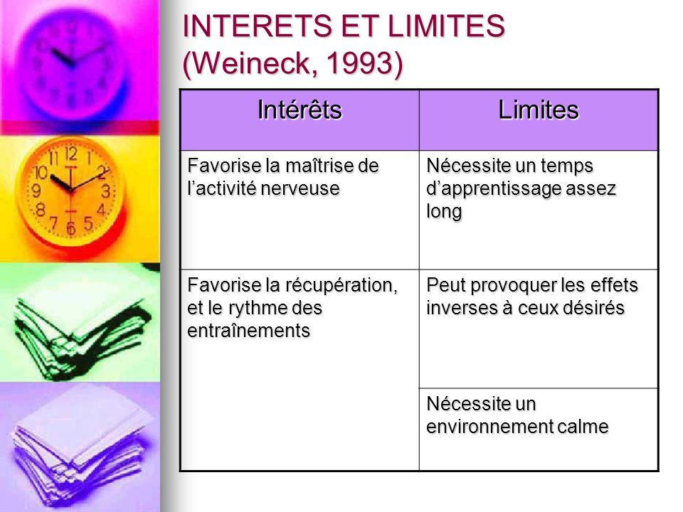 INTERETS ET LIMITES (Weineck, 1993) IntérêtsLimites Favorise la maîtrise de l'activité nerveuse Nécessite un temps d'apprentissage assez long Favorise