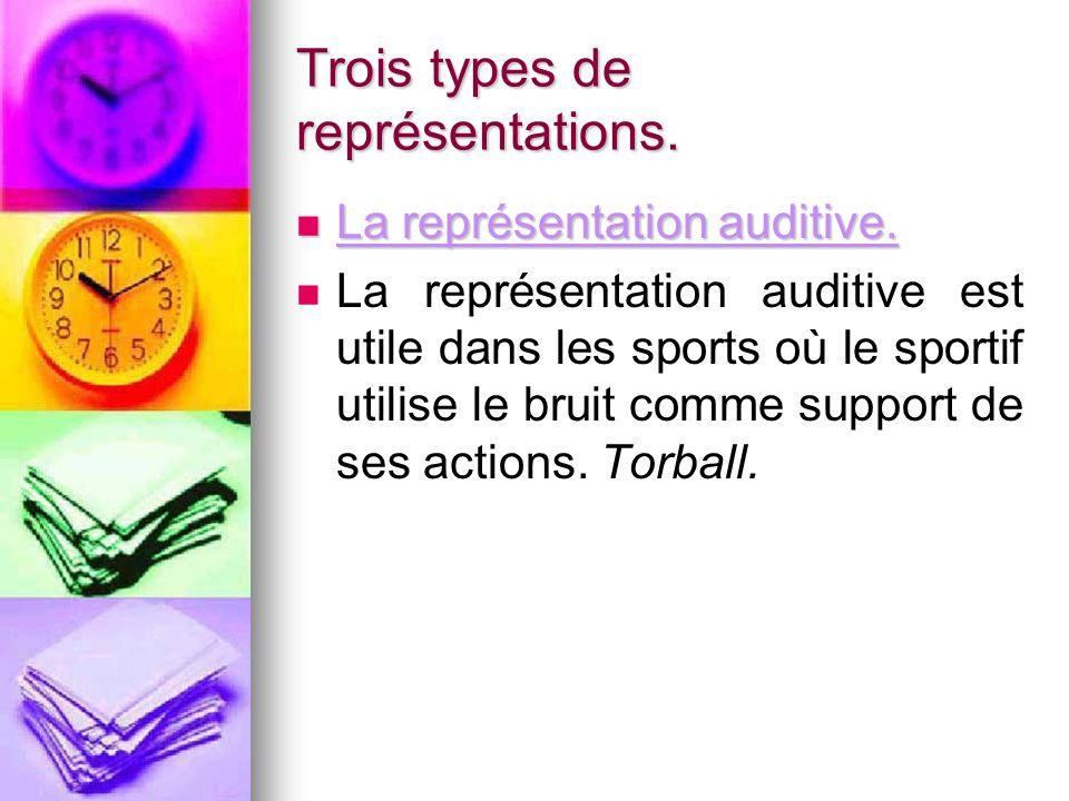 Trois types de représentations. La représentation auditive. La représentation auditive. La représentation auditive est utile dans les sports où le spo