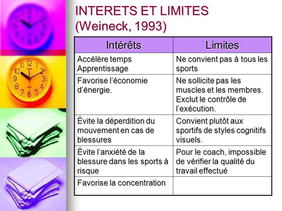 INTERETS ET LIMITES (Weineck, 1993) IntérêtsLimites Accélère temps Apprentissage Ne convient pas à tous les sports Favorise l'économie d'énergie. Ne s