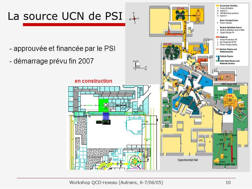 Workshop QCD-reseau (Autrans, 6-7/06/05)10 La source UCN de PSI en construction - approuvée et financée par le PSI - démarrage prévu fin 2007