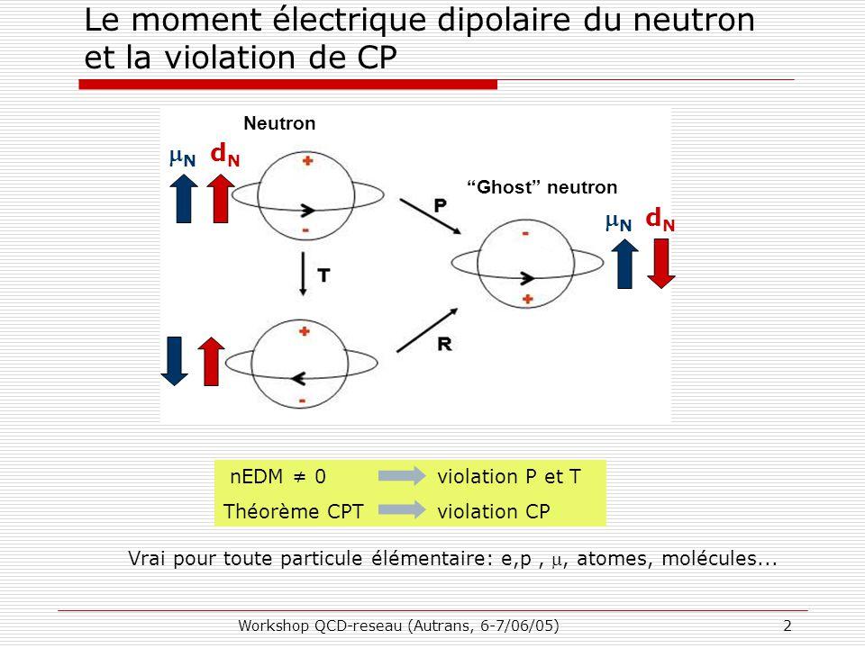 Workshop QCD-reseau (Autrans, 6-7/06/05)2 nEDM ≠ 0 violation P et T Théorème CPT violation CP Le moment électrique dipolaire du neutron et la violation de CP Neutron Ghost neutron NN dNdN NN dNdN Vrai pour toute particule élémentaire: e,p, , atomes, molécules...