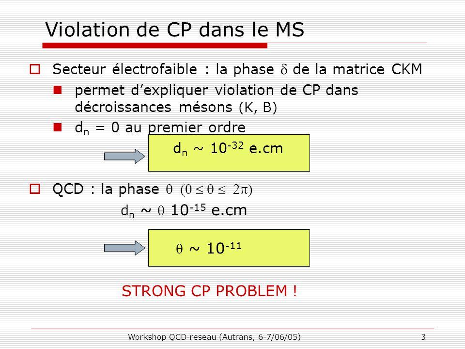 Workshop QCD-reseau (Autrans, 6-7/06/05)3  Secteur électrofaible : la phase  de la matrice CKM permet d'expliquer violation de CP dans décroissances mésons (K, B) d n = 0 au premier ordre d n ~ 10 -32 e.cm  QCD : la phase  d n ~  10 -15 e.cm  ~ 10 -11 STRONG CP PROBLEM .