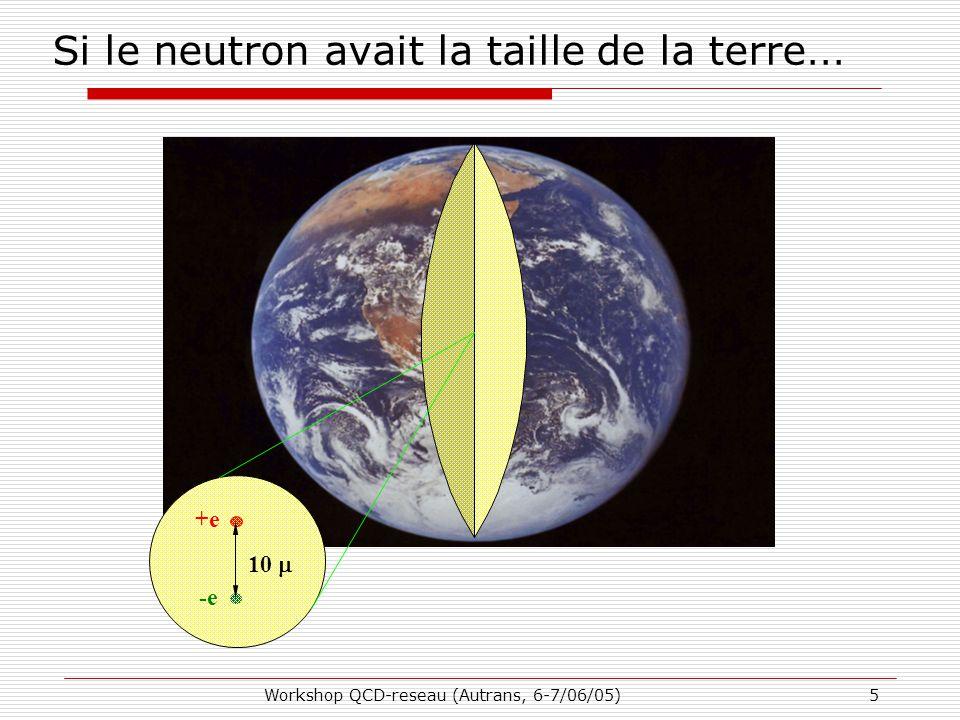 Workshop QCD-reseau (Autrans, 6-7/06/05)5 Si le neutron avait la taille de la terre... 10  -e +e