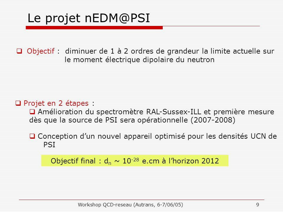 Workshop QCD-reseau (Autrans, 6-7/06/05)9  Projet en 2 étapes :  Amélioration du spectromètre RAL-Sussex-ILL et première mesure dès que la source de PSI sera opérationnelle (2007-2008)  Conception d'un nouvel appareil optimisé pour les densités UCN de PSI  Objectif : diminuer de 1 à 2 ordres de grandeur la limite actuelle sur le moment électrique dipolaire du neutron Le projet nEDM@PSI Objectif final : d n ~ 10 -28 e.cm à l'horizon 2012