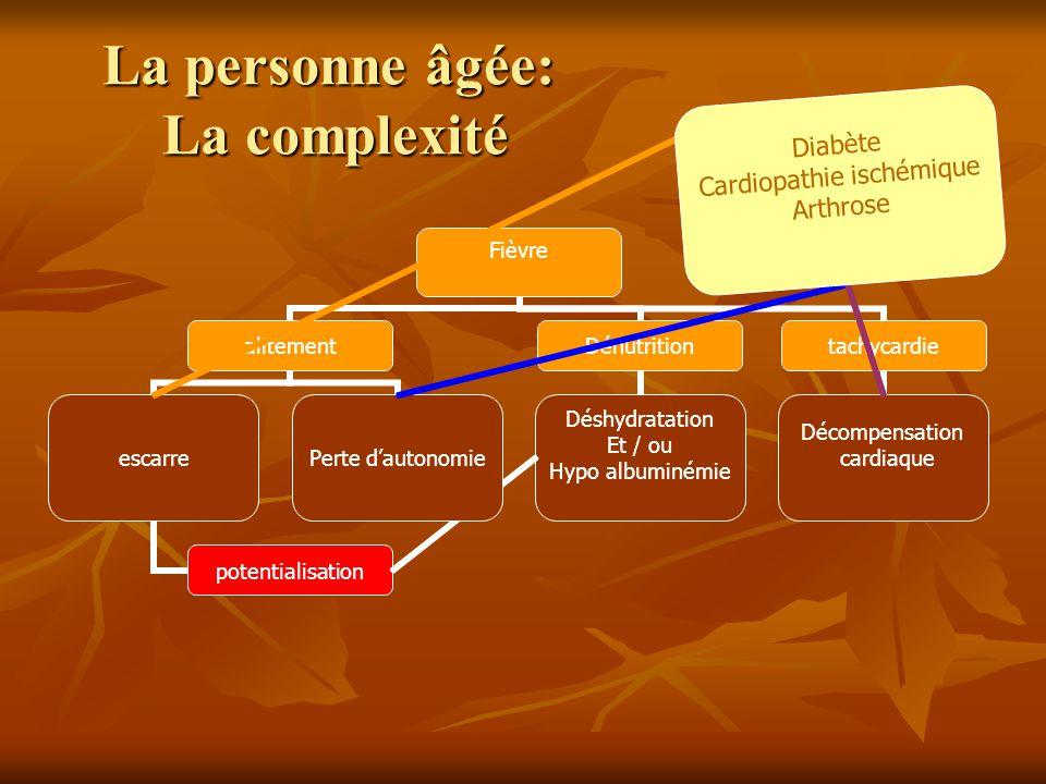 La personne âgée: La complexité Diabète Cardiopathie ischémique Arthrose