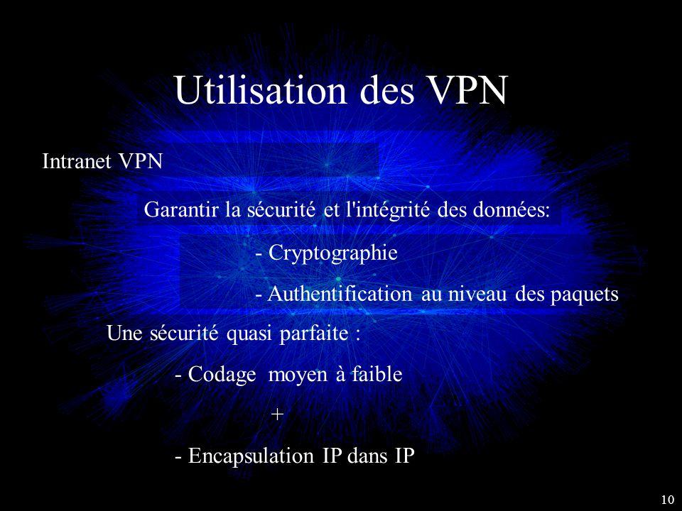 Utilisation des VPN Intranet VPN 10 Garantir la sécurité et l'intégrité des données: - Cryptographie - Authentification au niveau des paquets Une sécu