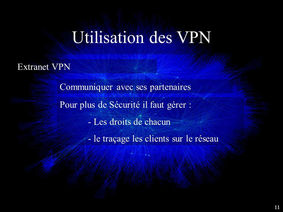 Utilisation des VPN Extranet VPN 11 Communiquer avec ses partenaires Pour plus de Sécurité il faut gérer : - Les droits de chacun - le traçage les cli