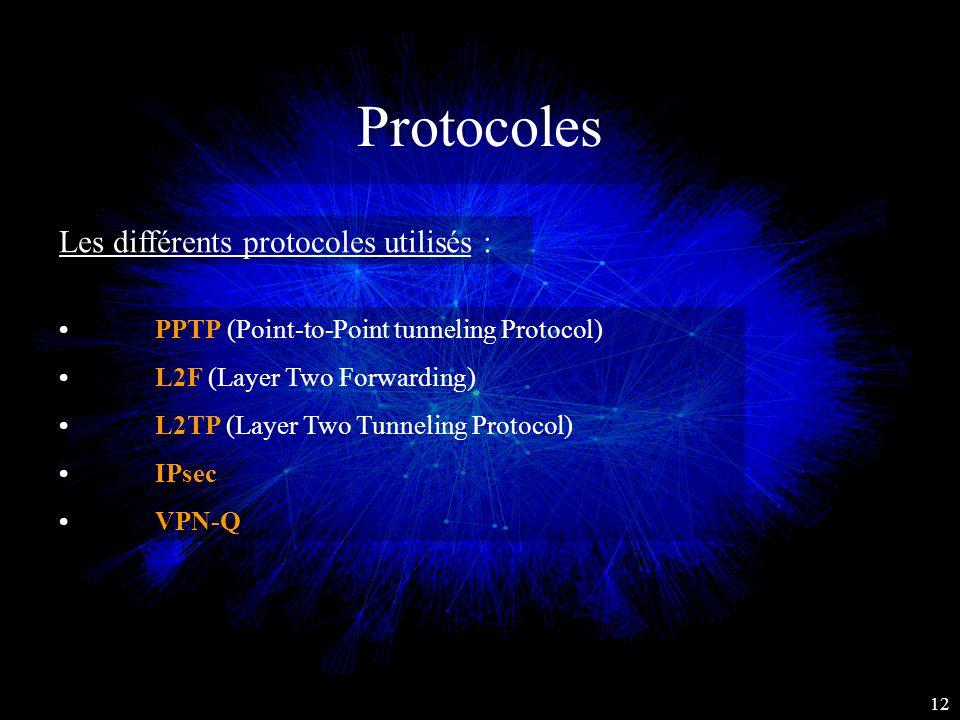 Protocoles Les différents protocoles utilisés : PPTP (Point-to-Point tunneling Protocol) L2F (Layer Two Forwarding) L2TP (Layer Two Tunneling Protocol