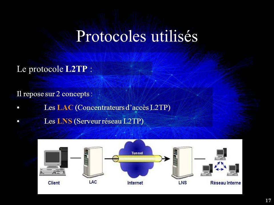 Protocoles utilisés Le protocole L2TP : Il repose sur 2 concepts : Les LAC (Concentrateurs d'accès L2TP) Les LNS (Serveur réseau L2TP) 17