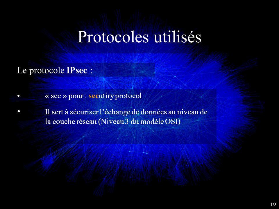 Protocoles utilisés Le protocole IPsec : « sec » pour : secutiry protocol Il sert à sécuriser l'échange de données au niveau de la couche réseau (Nive