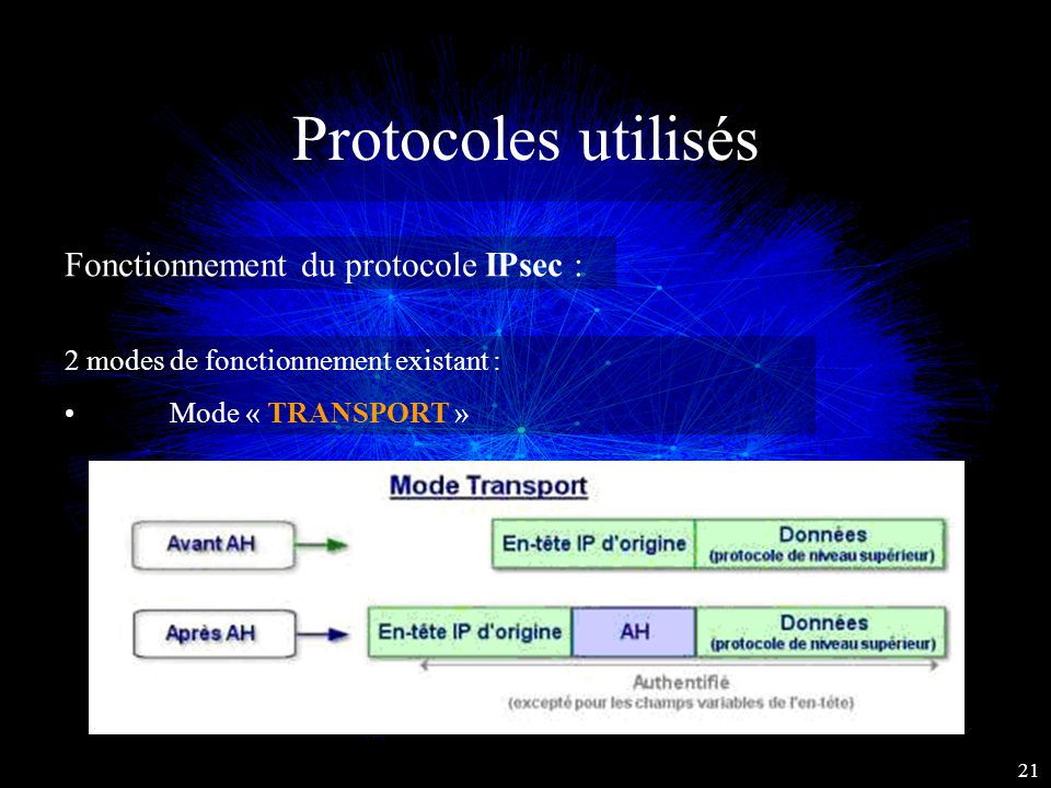 Protocoles utilisés Fonctionnement du protocole IPsec : 2 modes de fonctionnement existant : Mode « TRANSPORT » 21
