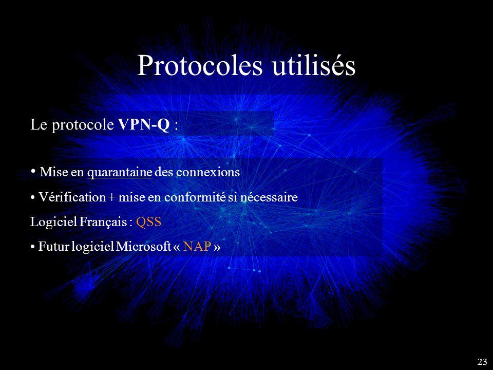 Protocoles utilisés Le protocole VPN-Q : Mise en quarantaine des connexions Vérification + mise en conformité si nécessaire Logiciel Français : QSS Fu