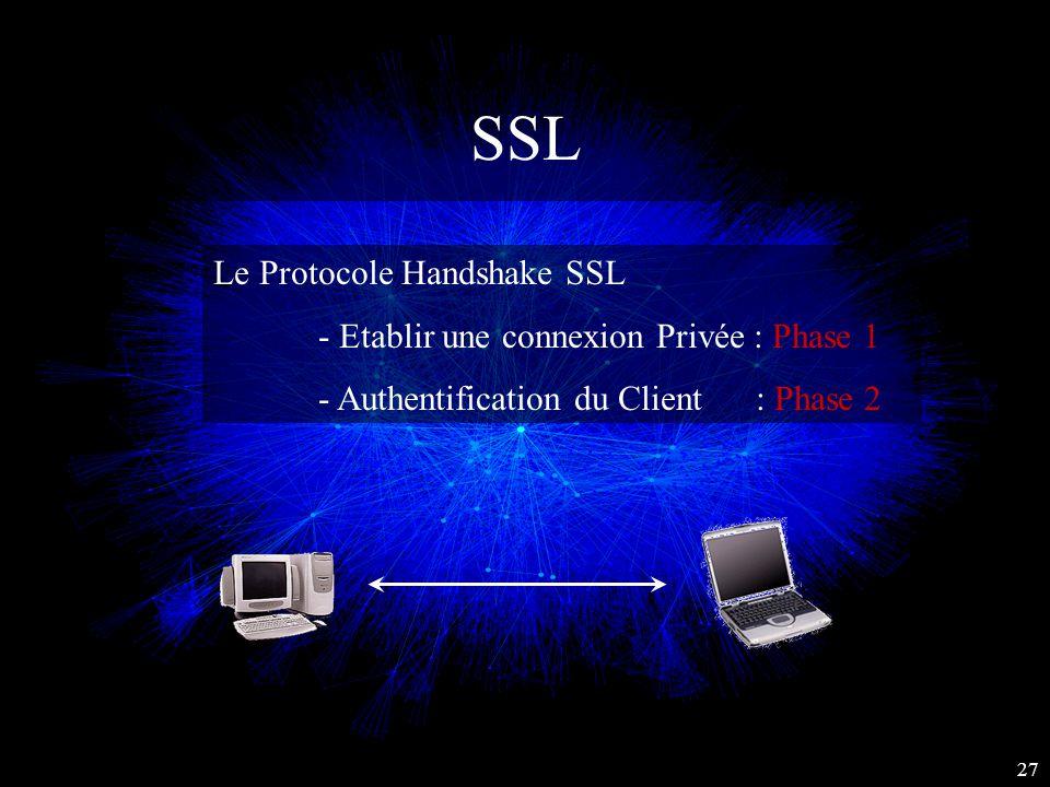 SSL Le Protocole Handshake SSL - Etablir une connexion Privée : Phase 1 - Authentification du Client : Phase 2 27
