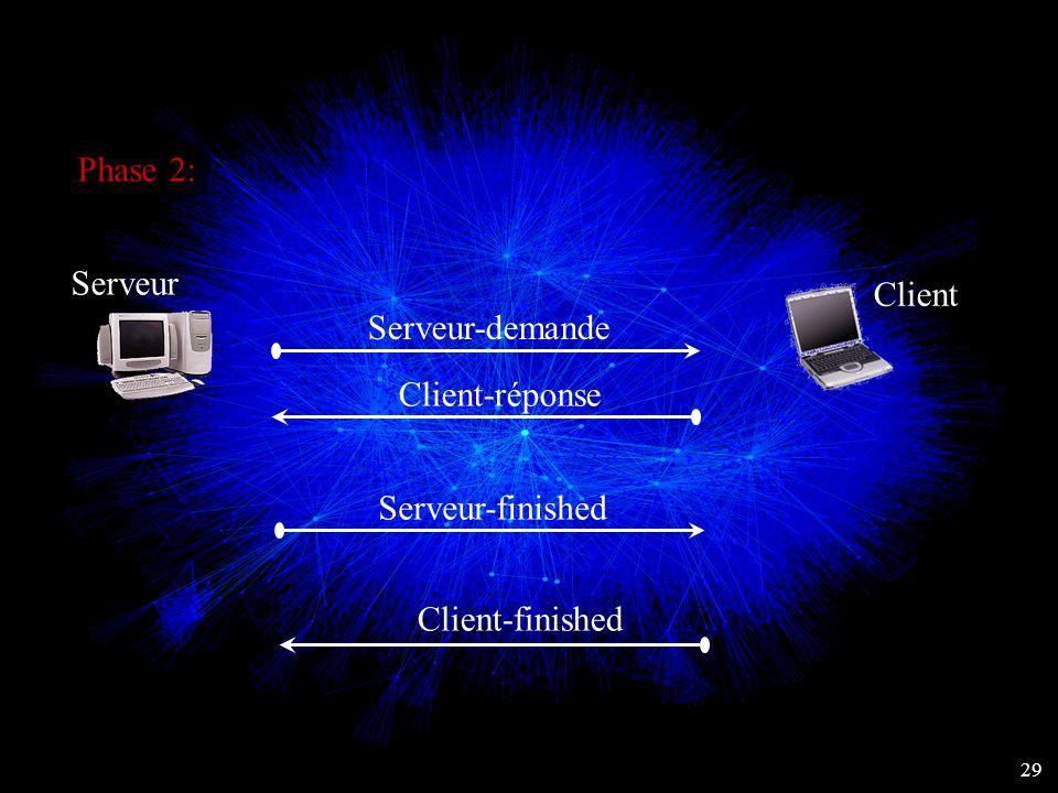 29 Serveur Client Serveur-demande Client-réponse Client-finished Serveur-finished