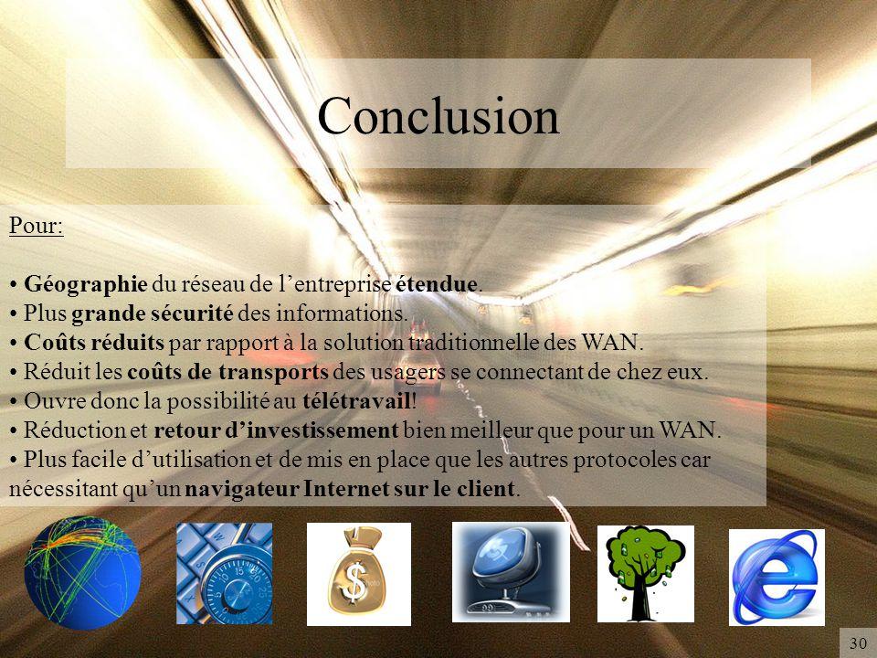 Conclusion 30 Pour: Géographie du réseau de l'entreprise étendue. Plus grande sécurité des informations. Coûts réduits par rapport à la solution tradi