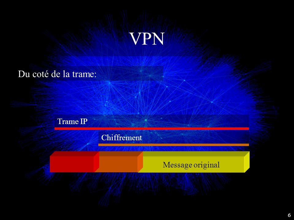VPN Du coté de la trame: Chiffrement 6 Message original Trame IP