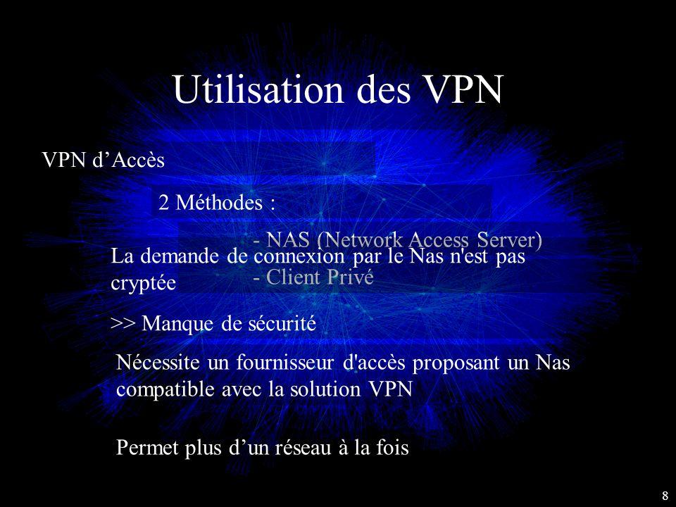 Utilisation des VPN VPN d'Accès 8 - NAS (Network Access Server) 2 Méthodes : - Client Privé La demande de connexion par le Nas n'est pas cryptée >> Ma