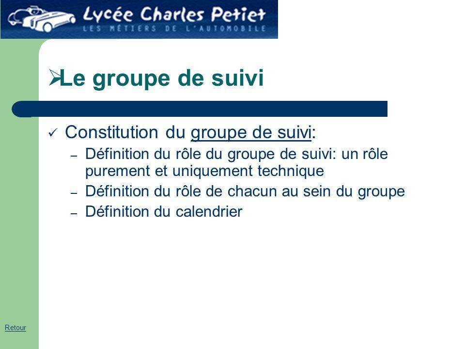  Le groupe de suivi Constitution du groupe de suivi:groupe de suivi – Définition du rôle du groupe de suivi: un rôle purement et uniquement technique