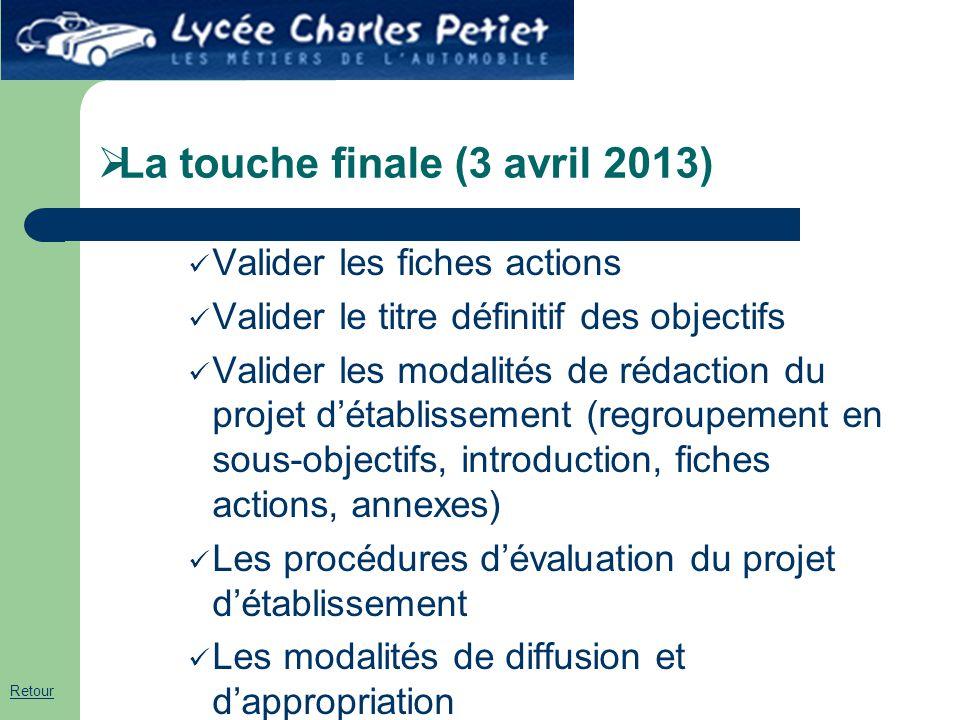  La touche finale (3 avril 2013) Valider les fiches actions Valider le titre définitif des objectifs Valider les modalités de rédaction du projet d'é