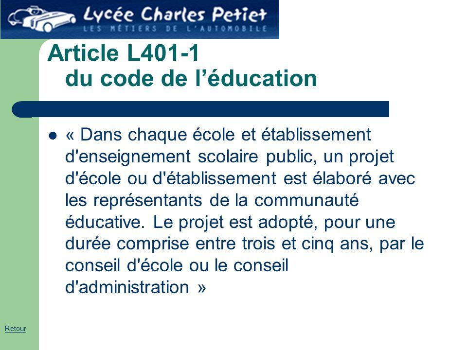 Article L401-1 du code de l'éducation (suite) « Le projet d école ou d établissement définit les modalités particulières de mise en œuvre des objectifs et des programmes nationaux » « Le projet d école ou d établissement peut prévoir la réalisation d expérimentations, pour une durée maximum de cinq ans ».