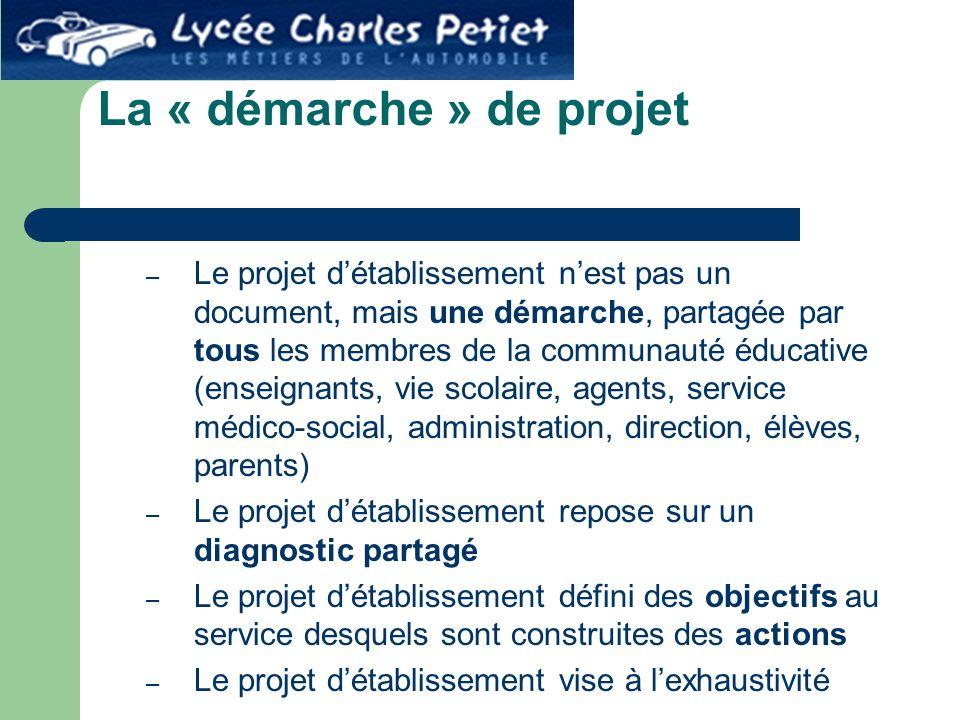 La « démarche » de projet – Le projet d'établissement n'est pas un document, mais une démarche, partagée par tous les membres de la communauté éducati